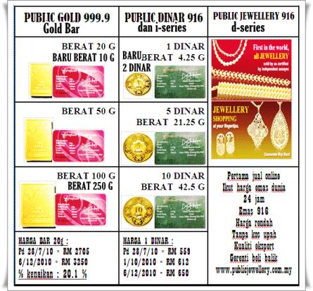public-gold-jenis-emas-public-gold1 PUBLIC GOLD JENIS PRODUK EMAS PUBLIC GOLD